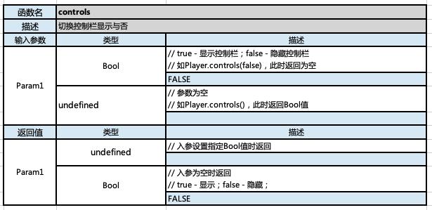 网宿科技云备份及云网盘通过可信云认证