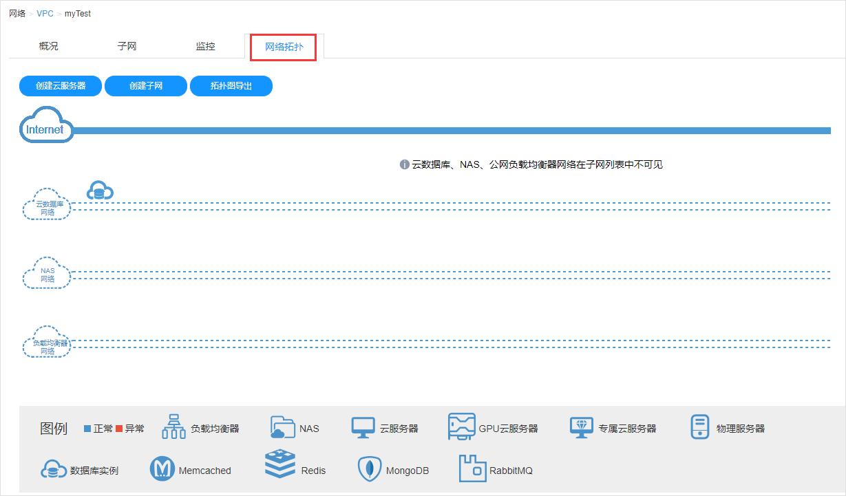 网宿科技通过CNCF Kubernetes一致性认证