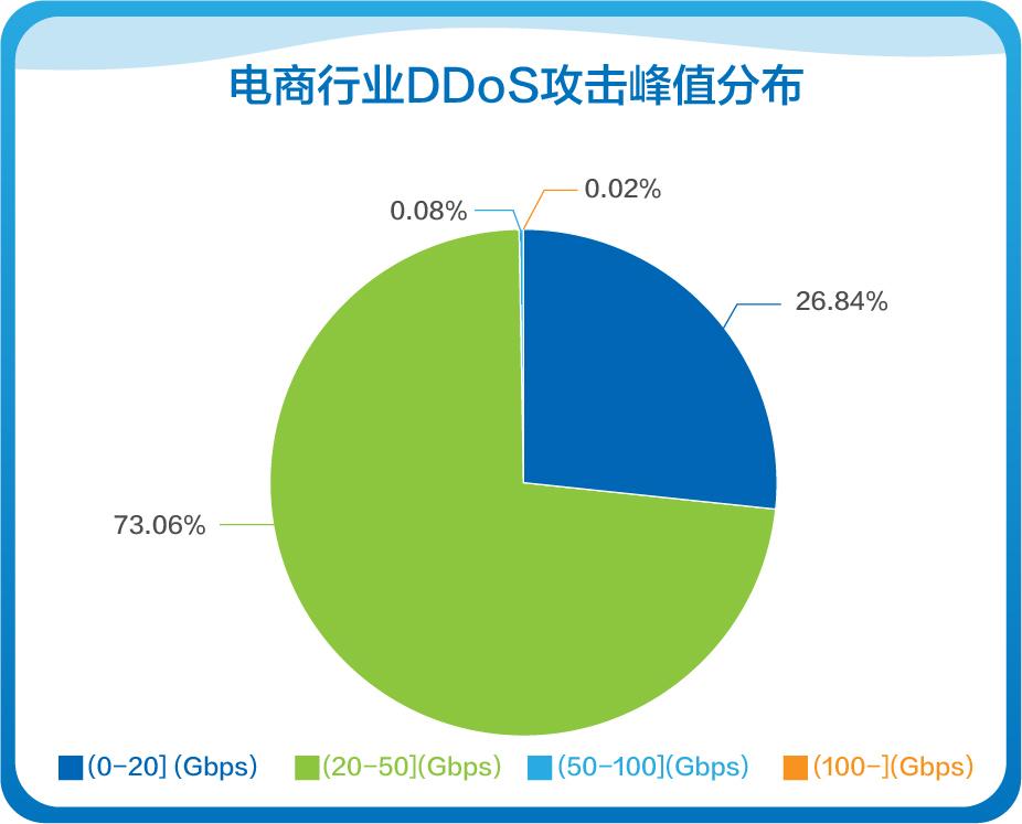 前三季业绩大增64% 网宿科技再证高增长