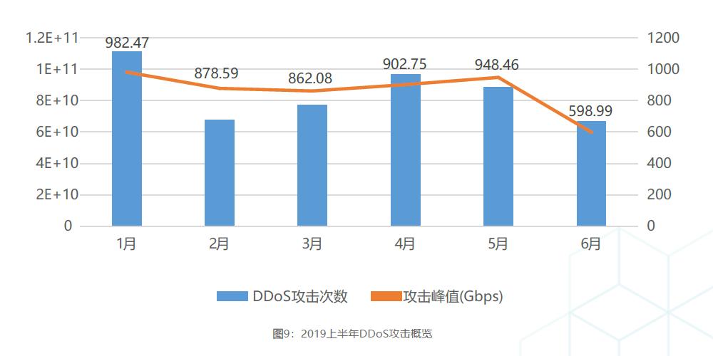 """【预警】""""匿名者""""扬言要在春节期间攻击100个中国政府网站"""
