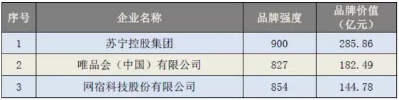 """网宿科技助力中国互联网实现""""弯道超车"""""""