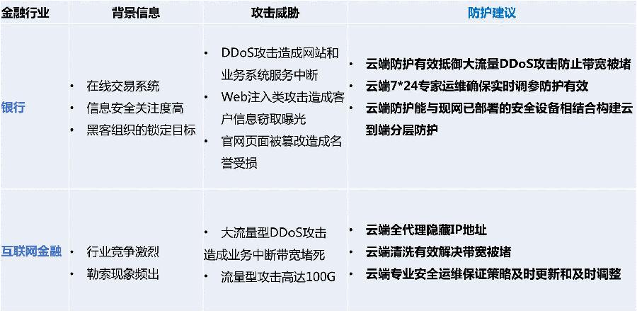 富士康服务器遭黑客攻击 主机安全应如何防护?