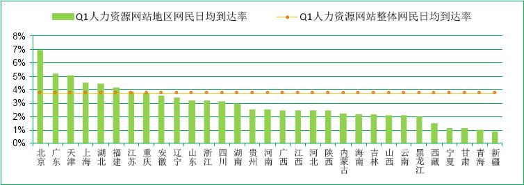 网宿科技布局未来三年业务发展 研发是重中之重