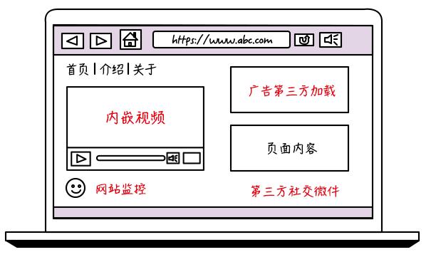 网宿直播能力大升级:毫秒级低延时直播全新发布