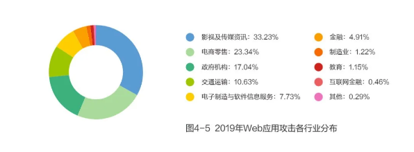"""网宿再度登榜""""2020中国互联网综合实力百家企业"""""""