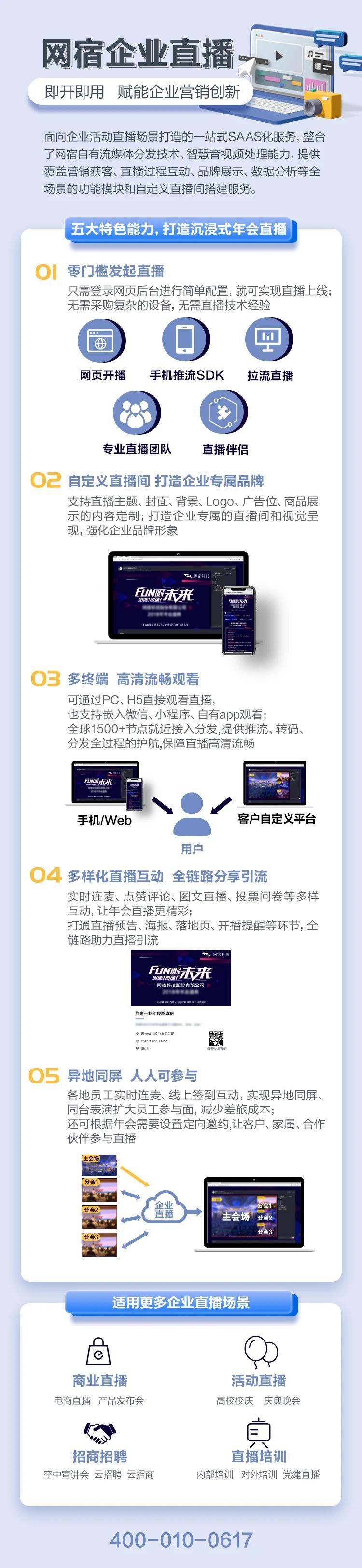 济南市工信局到访网宿科技调研座谈