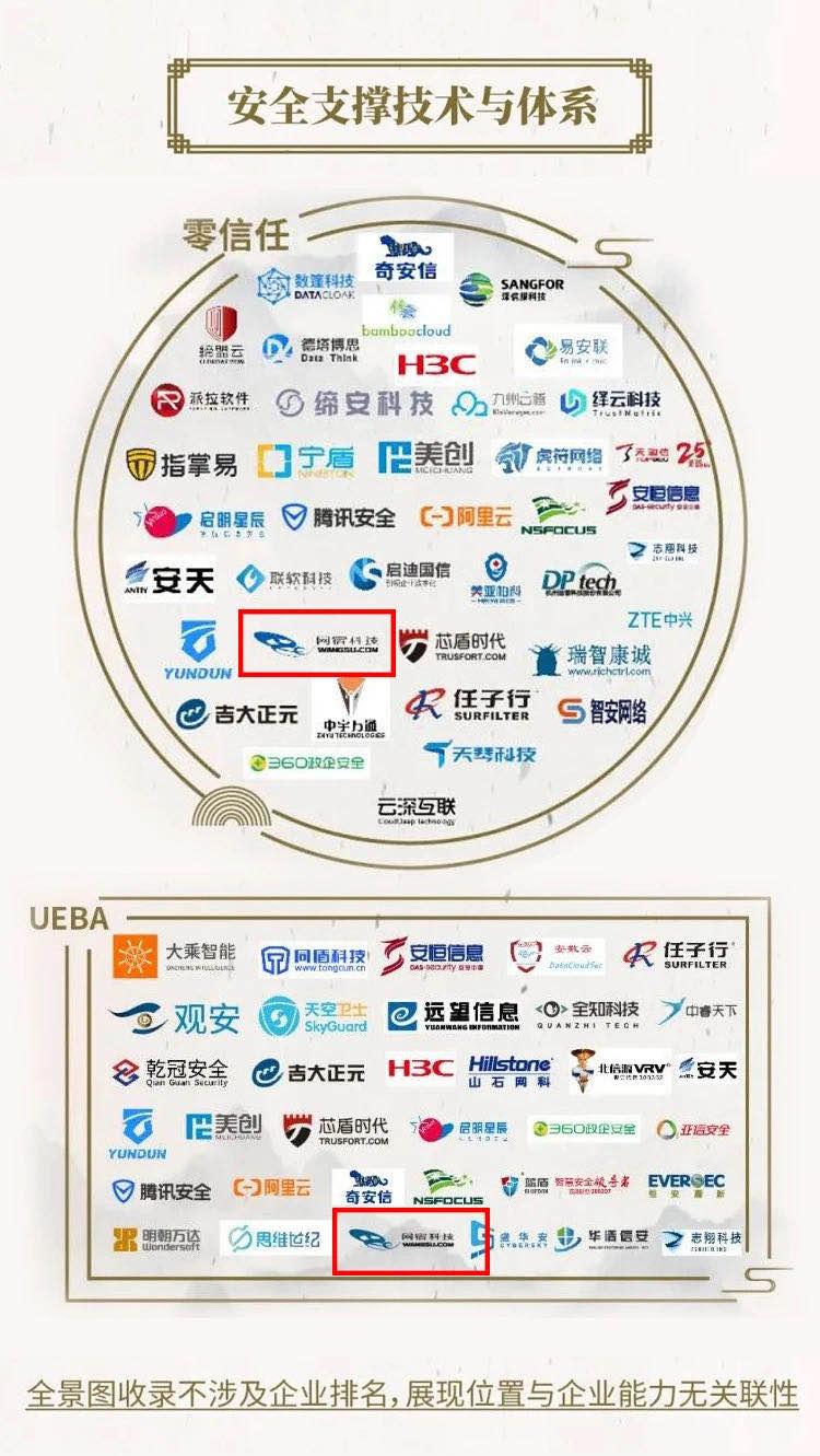 网宿科技入选2021信息安全企业排行百强