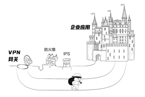 【新功能】云监控支持CDN带宽、请求数监控